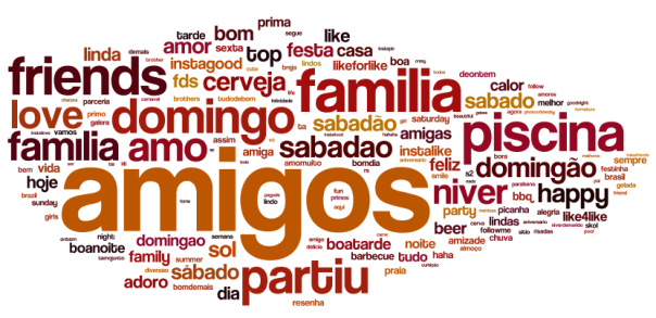 word cloud churrasco