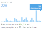 twitter analytics - respostas